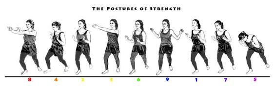 Postures de force
